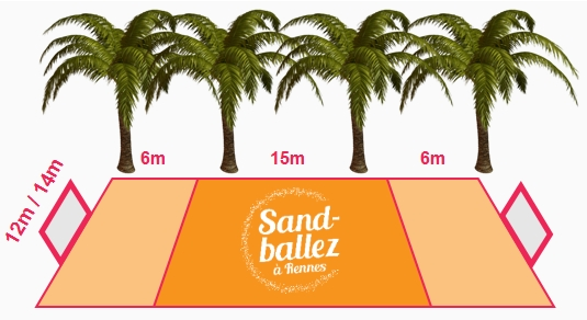 Terrain-sandball